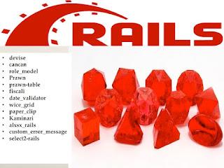 Applied Rails: Gems I Use - DZone Web Dev