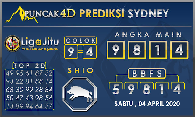 PREDIKSI TOGEL SYDNEY PUNCAK4D 04 APRIL 2020