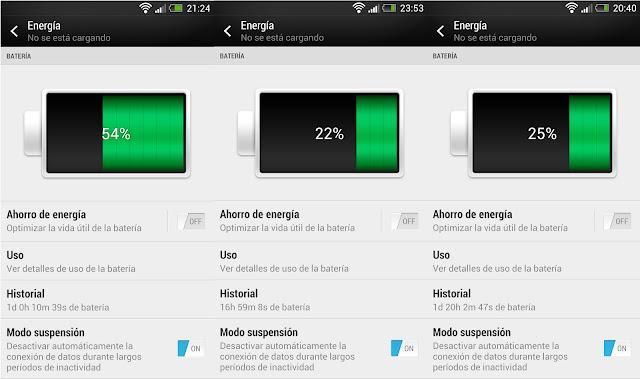 Autonomía y consumo de batería del HTC One