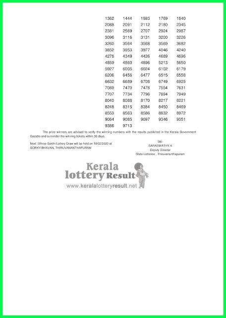 Kerala Lottery Result 11-02-2020 Sthree Sakthi SS-196 (Keralalotteryresult.net)