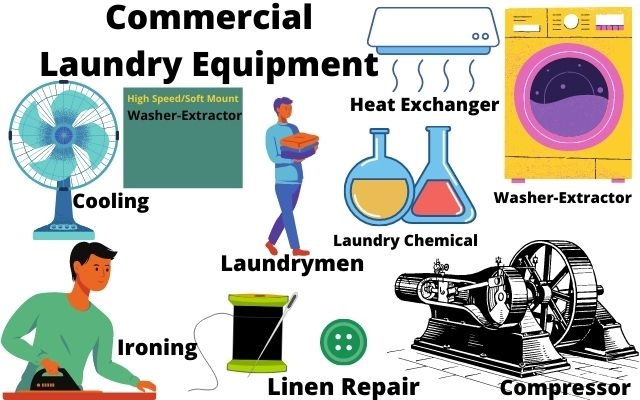 Commercial Laundry Equipment and their use in Laundry Business |