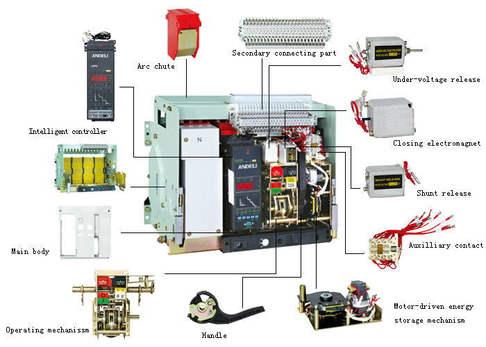 wiring diagram of acb auto electrical wiring diagram u2022 rh 6weeks co uk acb wiring acb control wiring diagram