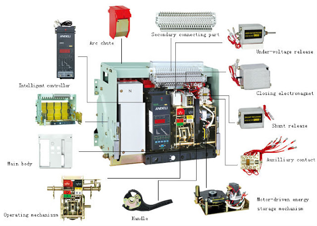 Air Circuit Breaker  Acb  Model