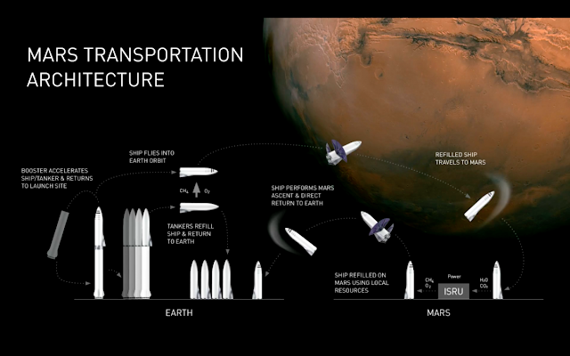 BFR-missions-1200x750.png
