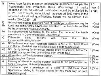 Himachal Pradesh - Forest Guard Recruitment 2021