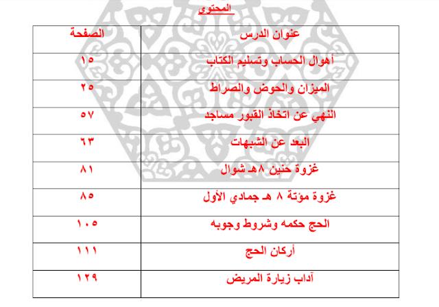 مراجعات اسلامية الصف التاسع مدرسة علي السالم الصباح