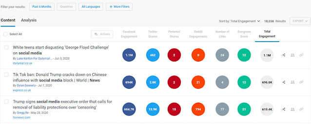buzzsumo:Distribute Press Release to the targeted Journalists:: eAskme