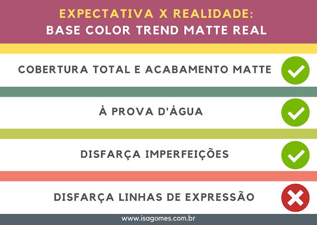 resenha expectativa x realidade base avon matte real color trend