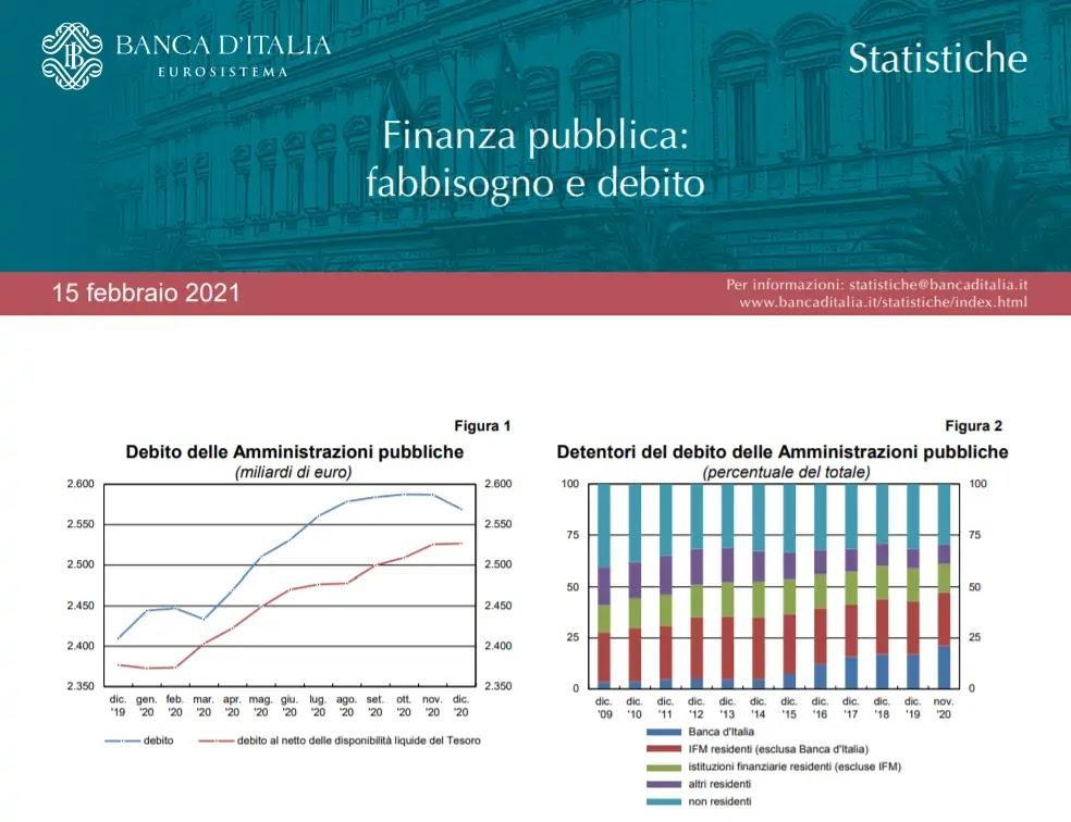 Finanza pubblica. Febbraio 2021