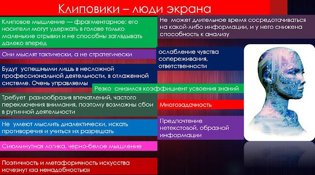 Клиповое мышление. Что это такое? Читай на www.zzblog.ru