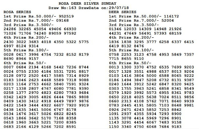 Rosa Lottery Result Today