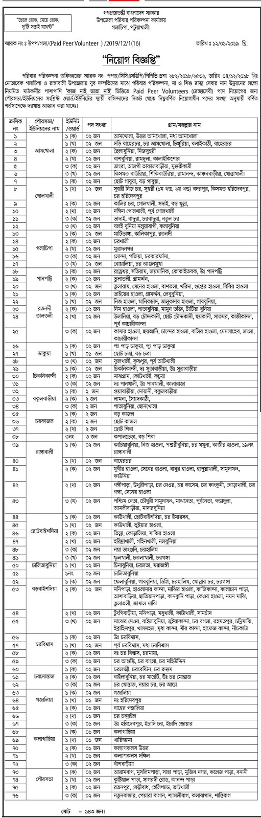 Golachipa and Rangabali Upazila Paid Peer Volunteer Job circular 2019