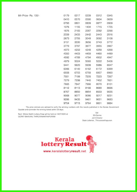 Kerala Lottery Result 07.07.20 Sthree Sakthi SS 217--