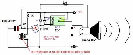 Sistemas alarmas como instalar un detector de movimiento - Detector de movimiento para luces ...