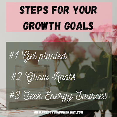 Three steps to use growth mindset to succeed list