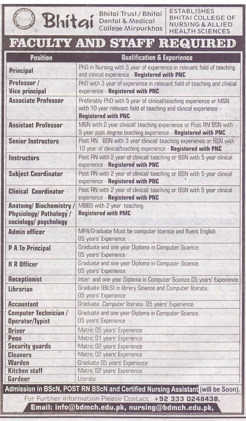 Bhitai Medical & Dental College Jobs 2020 Mirpurkhas Faculty and Staff Required