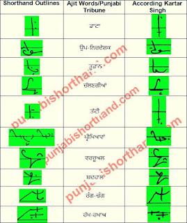 26-may-2021-ajit-tribune-shorthand-outlines
