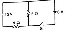 Bila saklar S ditutup, daya pada R = 4 Ω adalah - Mas Dayat