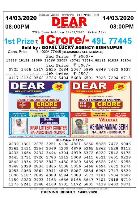 Nagaland State Lotteries 14-03-2020 Lottery Sambad Result 8:00 PM