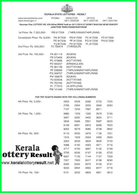 Kerala Lottery Result 28-11-2019 Karunya Plus KN-292 (keralalotteryresult.net)