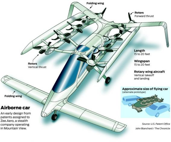 Google s Larry Page has spent over $100 million funding flying car startups Zee.Aero and Kitty Hawk
