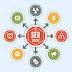 Tata Cara Belajar Seo Blog Bagi Pemula | Cara Otodidak