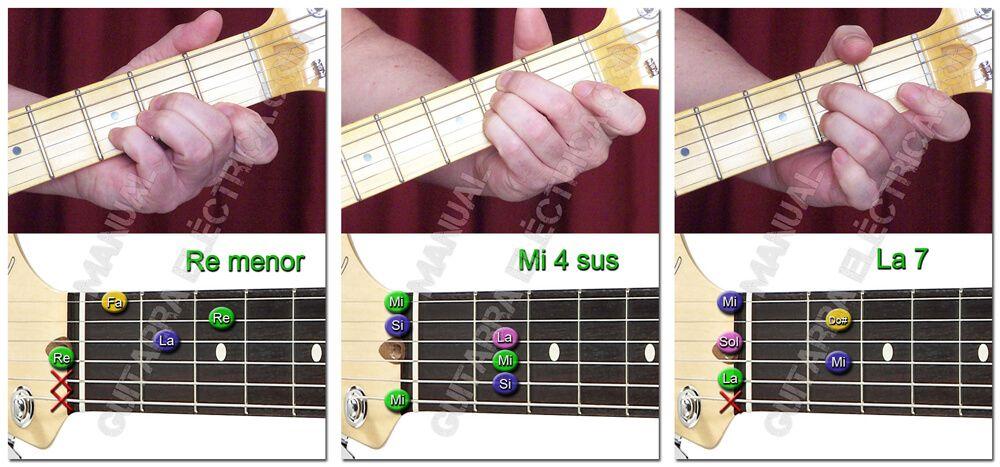 Cómo Aprender a Tocar la Guitarra Eléctrica