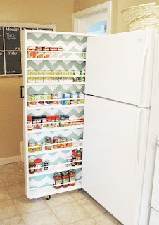 DIY Canned Food Organizer