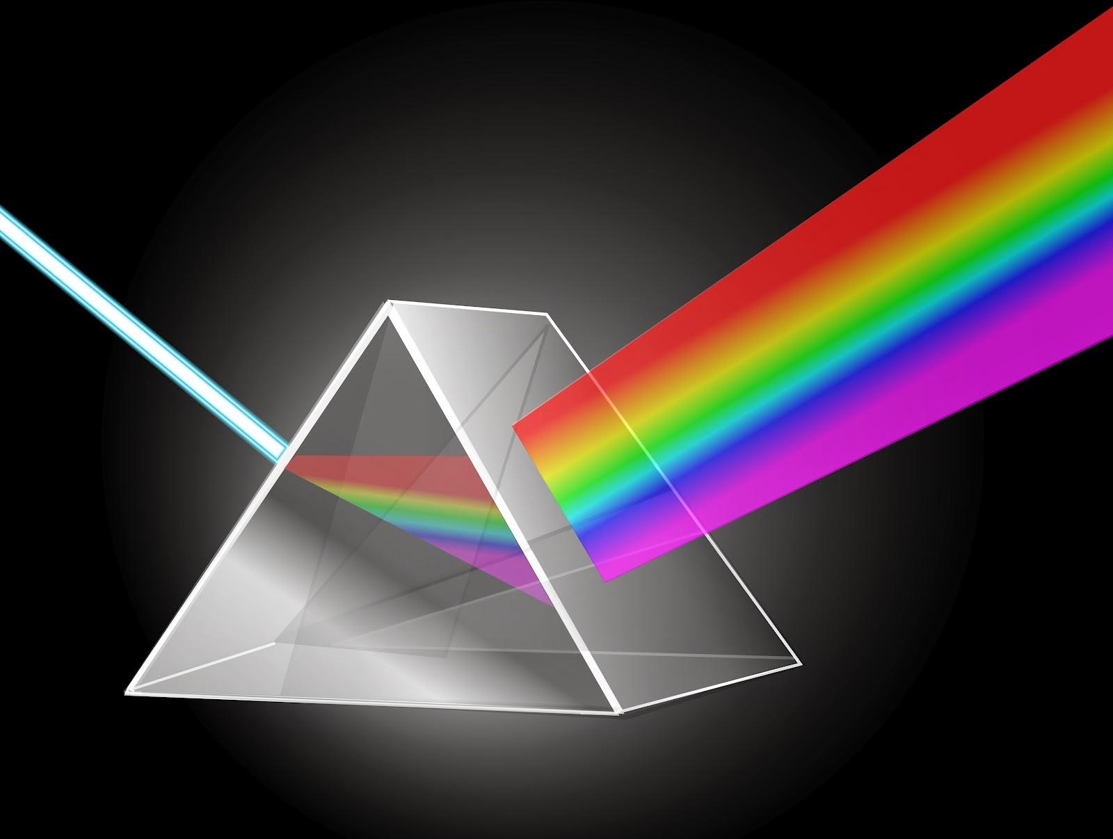 Tecno 1 Teora de la luz y el color