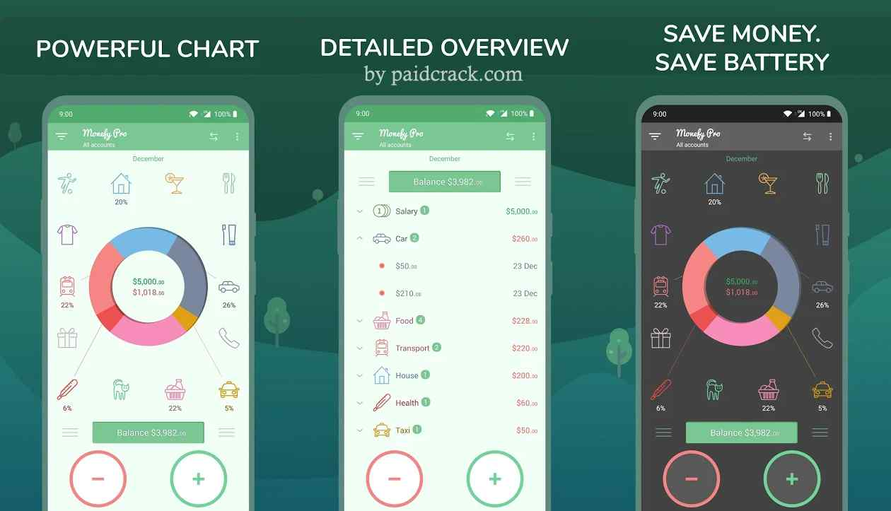 Monefy Pro - Budget Manager and Expense Tracker Paid Mod Apk 1.9.18