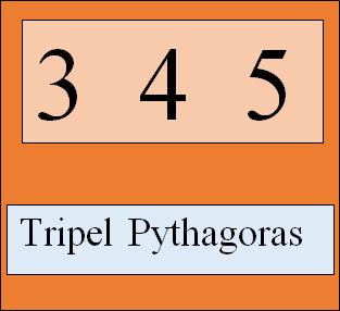 Contoh Soal dan Pembahasan Tripel Pythagoras