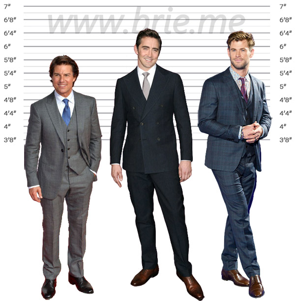 Lee Pace height comparison with Tom Cruise and Chris Hemsworth