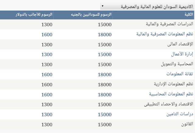 اكادمية السودان للعلوم المالية والمصرفية