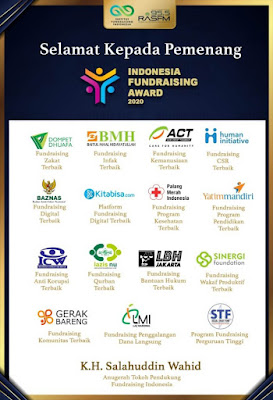 Daftar Pemenang Indonesia Fundraising Award 2020