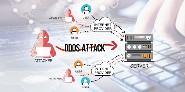 Cara Melindungi Blog Dari Serangan DDoS Dengan Google Project Shield