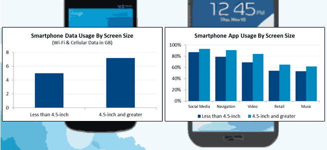 smartphone-vs-phablet-data-usage