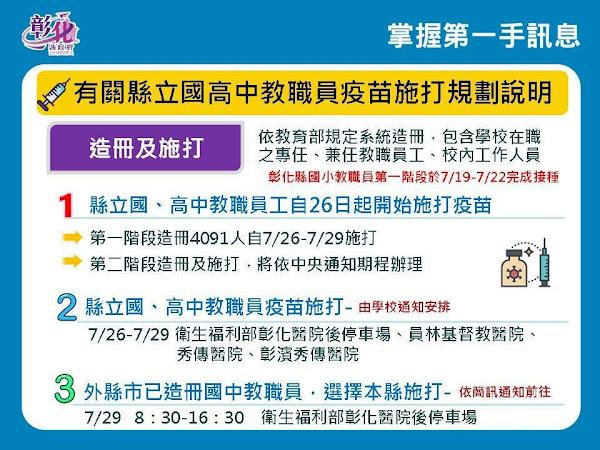 彰化疫情7/23零確診 7/27-8/9調降二級不解封