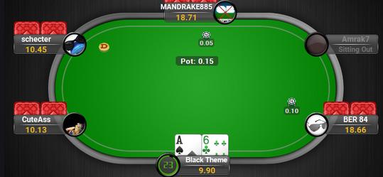 Apa itu Pot-Limit di Texas Hold'em?