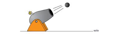 canhão lançamento oblíquo