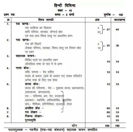 syllabus for Hindi (Special)
