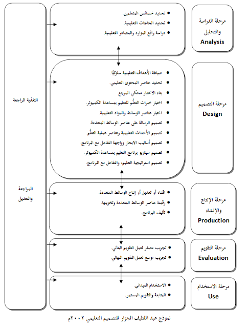 نموذج تقديم برنامج تلفزيوني