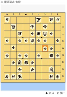 朝日杯将棋オープン戦 渡辺 明 棋王 対 藤井聡太 七段