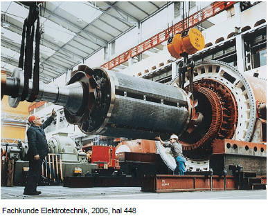 Gambar 4.29. Generator Sinkron 6 Kutub