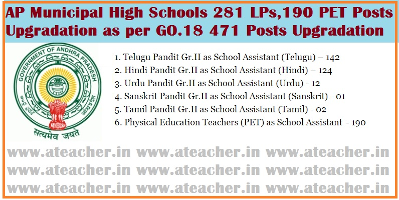 AP-Municipal-High-Schools-281-Language-Pandits-LP-190-PET-Posts-Upgradation-as-per-GO18