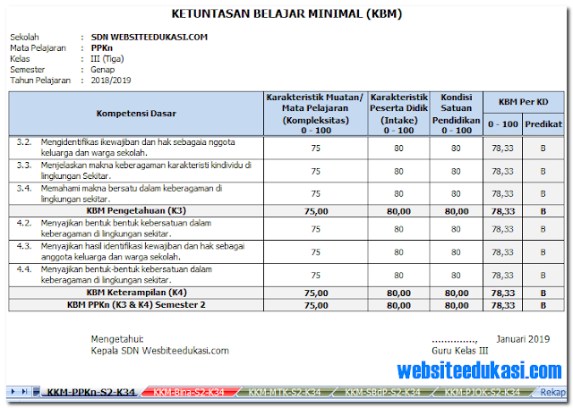 KKM Kelas 3 Semester 2 Kurikulum 2013 Revisi 2018