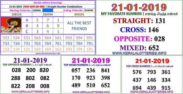 Win Win W-496 Kerala lottery abc guessing by keralalotteries.info
