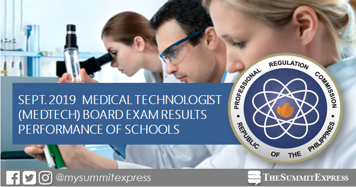 Performance of schools: Medtech board exam result September 2019