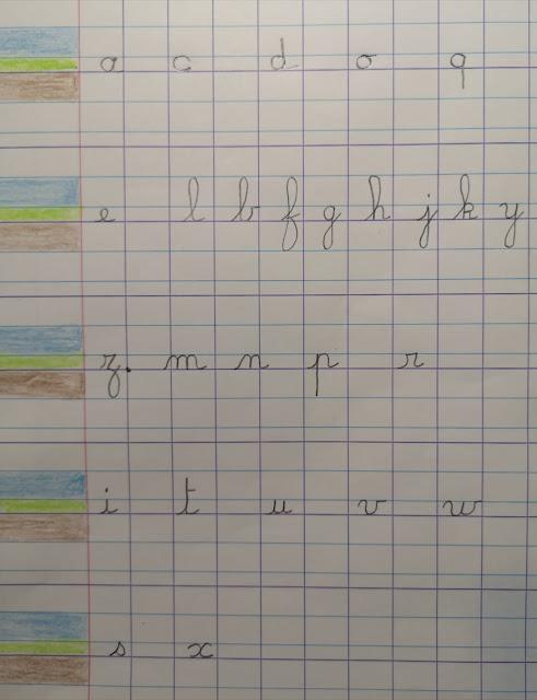 L'écriture cursive de A à Z en GS 1