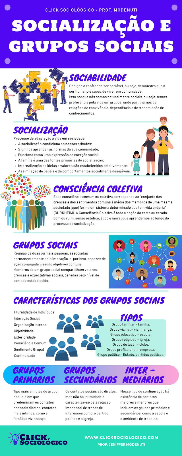 processo de socialização e grupos sociais