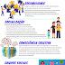 Infográfico Socialização e Grupos Sociais